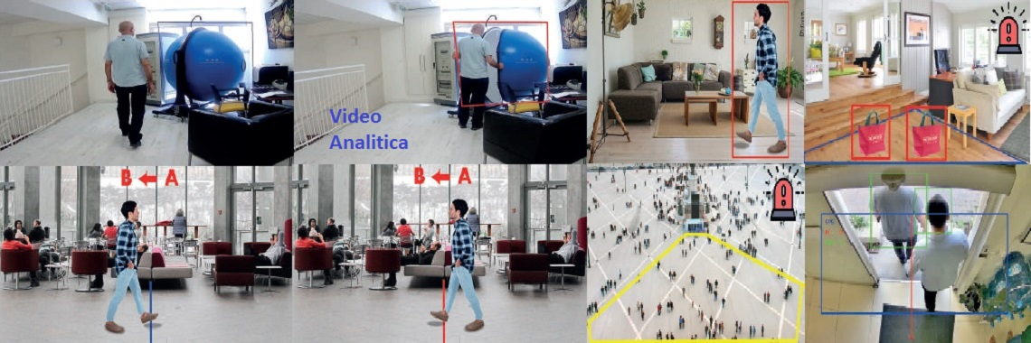 Video Analitica